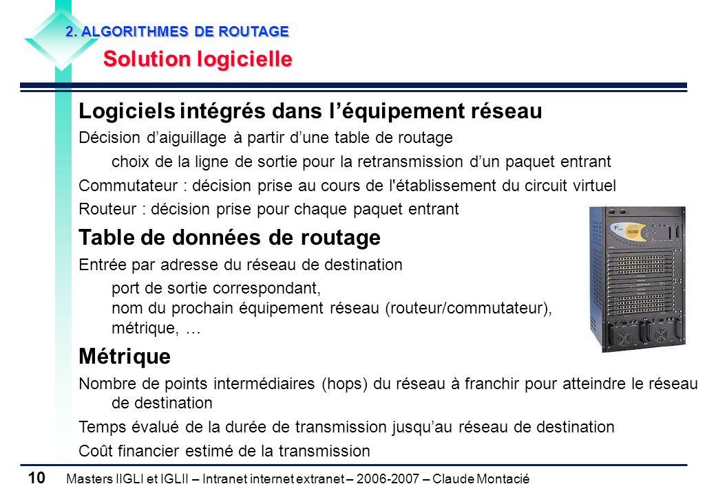 Masters IIGLI et IGLII – Intranet internet extranet – 2006-2007 – Claude Montacié 10 Logiciels intégrés dans l'équipement réseau Décision d'aiguillage