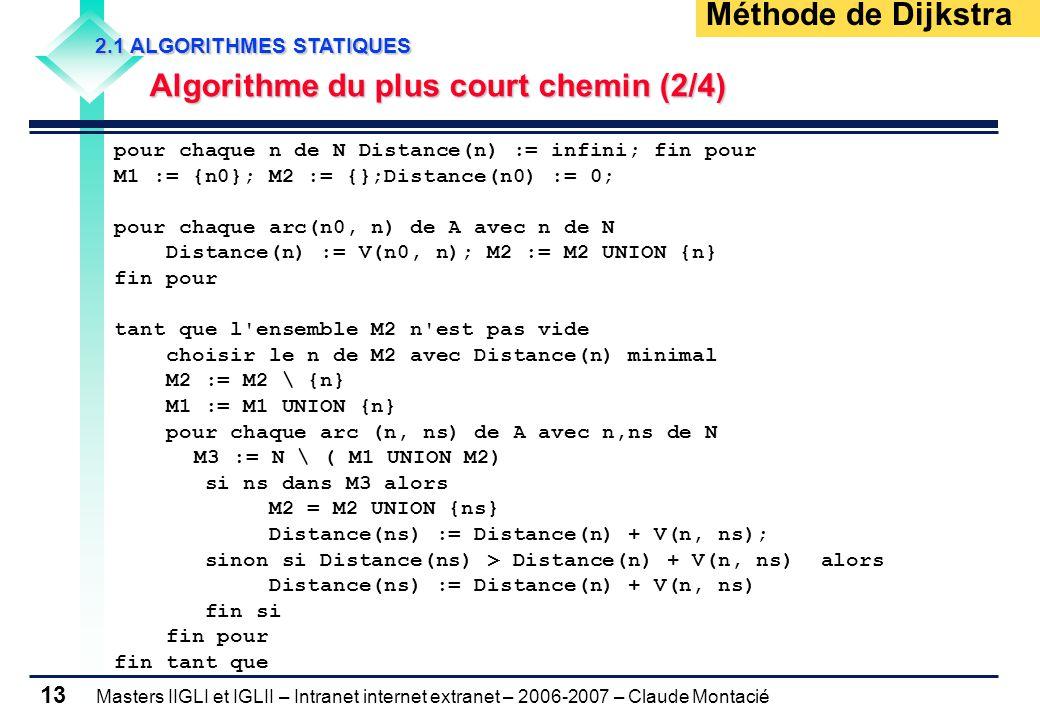 Masters IIGLI et IGLII – Intranet internet extranet – 2006-2007 – Claude Montacié 14 2.1 ALGORITHMES STATIQUES 2.1 ALGORITHMES STATIQUES Algorithme du plus court chemin (3/4) Exemple 3 2 1 4 2 3 31 1 2 4 3 1 6 Construction de la table de routage du routeur 1 n=2 n=4 n=3