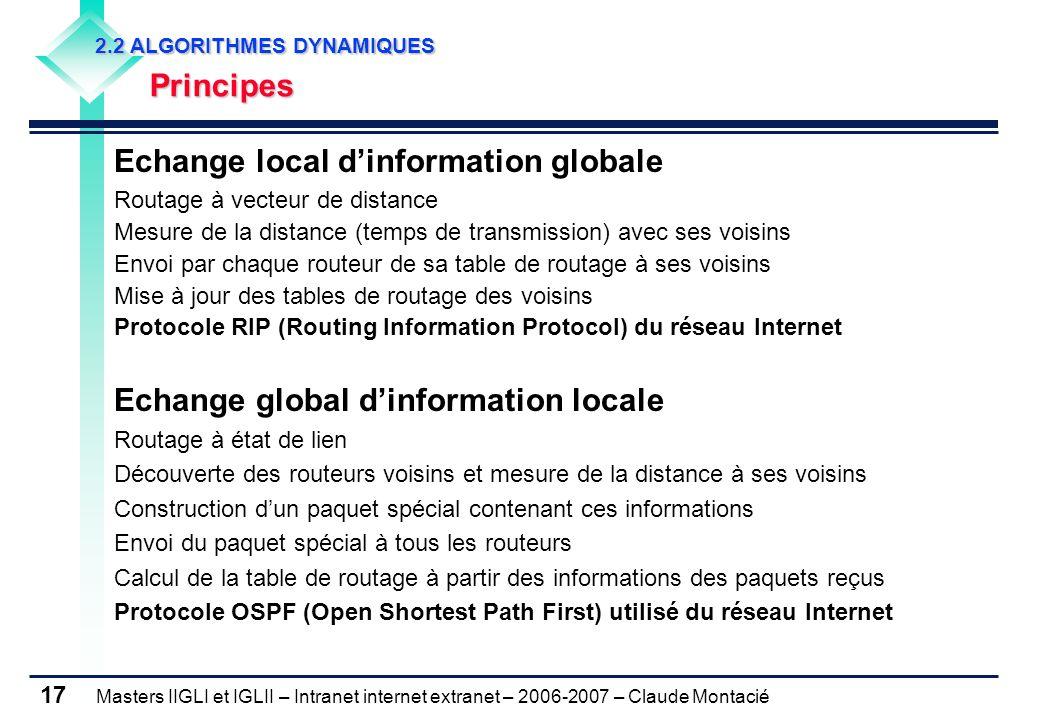 Masters IIGLI et IGLII – Intranet internet extranet – 2006-2007 – Claude Montacié 17 Echange local d'information globale Routage à vecteur de distance