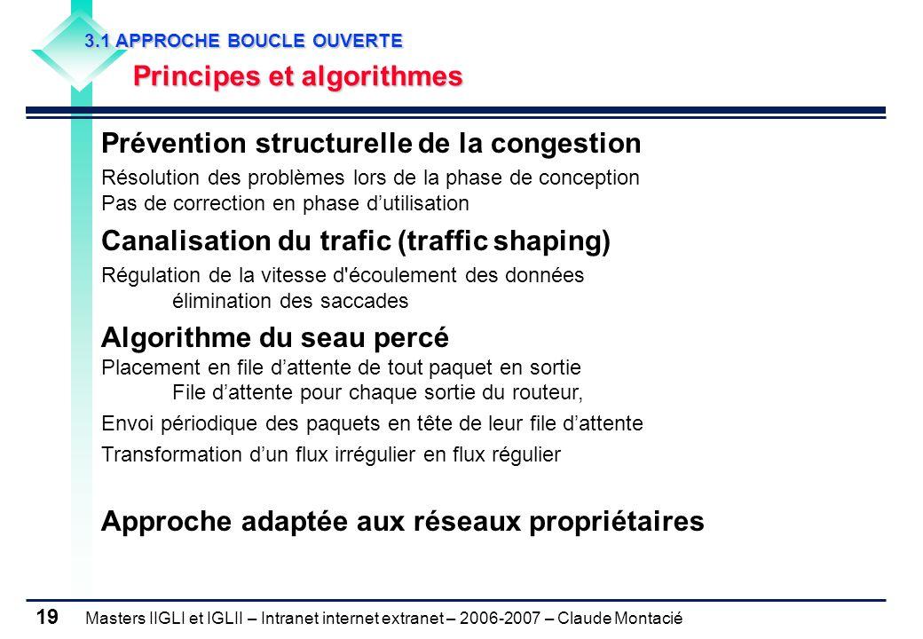 Masters IIGLI et IGLII – Intranet internet extranet – 2006-2007 – Claude Montacié 19 Prévention structurelle de la congestion Résolution des problèmes