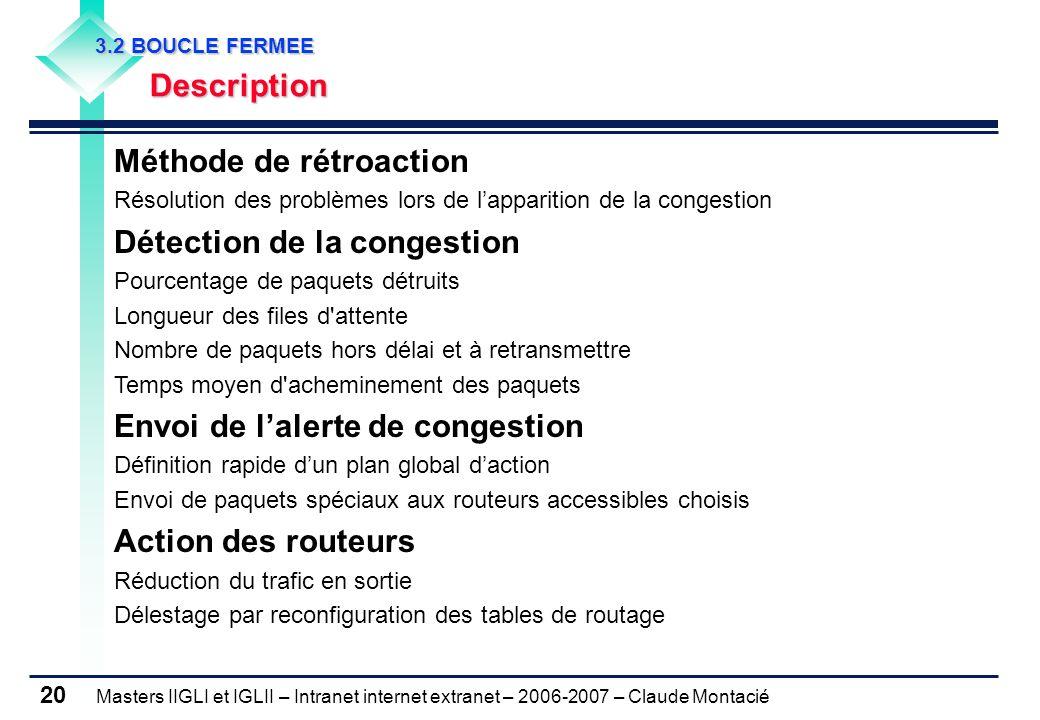 Masters IIGLI et IGLII – Intranet internet extranet – 2006-2007 – Claude Montacié 20 3.2 BOUCLE FERMEE 3.2 BOUCLE FERMEEDescription Méthode de rétroac