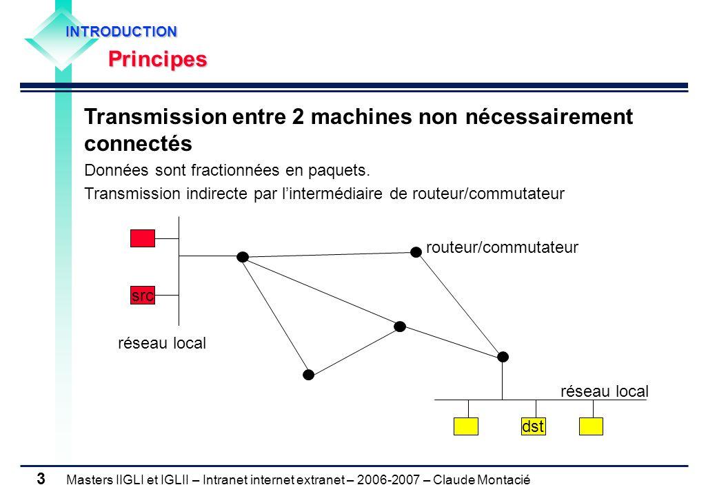 Masters IIGLI et IGLII – Intranet internet extranet – 2006-2007 – Claude Montacié 3 Transmission entre 2 machines non nécessairement connectés Données