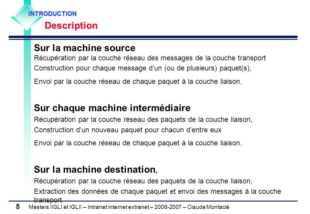 Masters IIGLI et IGLII – Intranet internet extranet – 2006-2007 – Claude Montacié 5 Sur la machine source Récupération par la couche réseau des messag