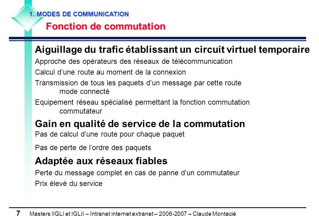 Masters IIGLI et IGLII – Intranet internet extranet – 2006-2007 – Claude Montacié 7 Aiguillage du trafic établissant un circuit virtuel temporaire App