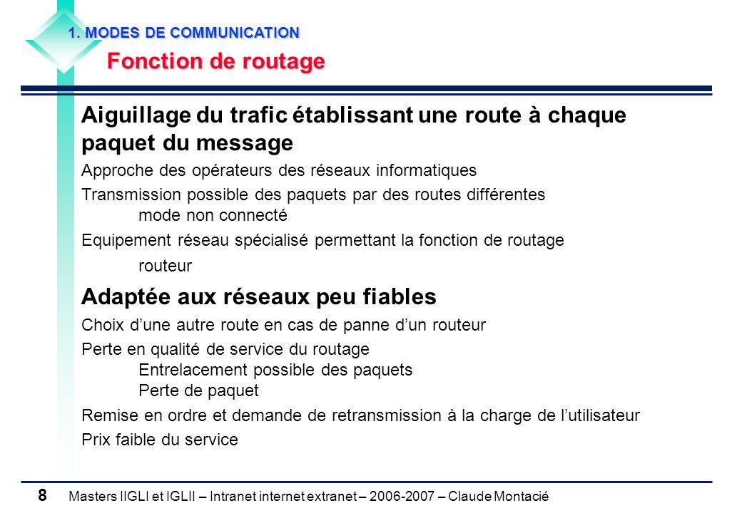 Masters IIGLI et IGLII – Intranet internet extranet – 2006-2007 – Claude Montacié 8 Aiguillage du trafic établissant une route à chaque paquet du mess