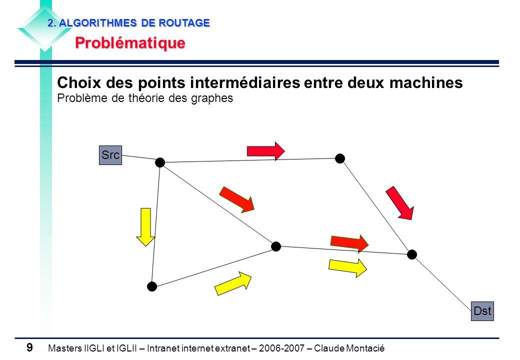 Masters IIGLI et IGLII – Intranet internet extranet – 2006-2007 – Claude Montacié 10 Logiciels intégrés dans l'équipement réseau Décision d'aiguillage à partir d'une table de routage choix de la ligne de sortie pour la retransmission d'un paquet entrant Commutateur : décision prise au cours de l établissement du circuit virtuel Routeur : décision prise pour chaque paquet entrant Table de données de routage Entrée par adresse du réseau de destination port de sortie correspondant, nom du prochain équipement réseau (routeur/commutateur), métrique, … Métrique Nombre de points intermédiaires (hops) du réseau à franchir pour atteindre le réseau de destination Temps évalué de la durée de transmission jusqu'au réseau de destination Coût financier estimé de la transmission 2.
