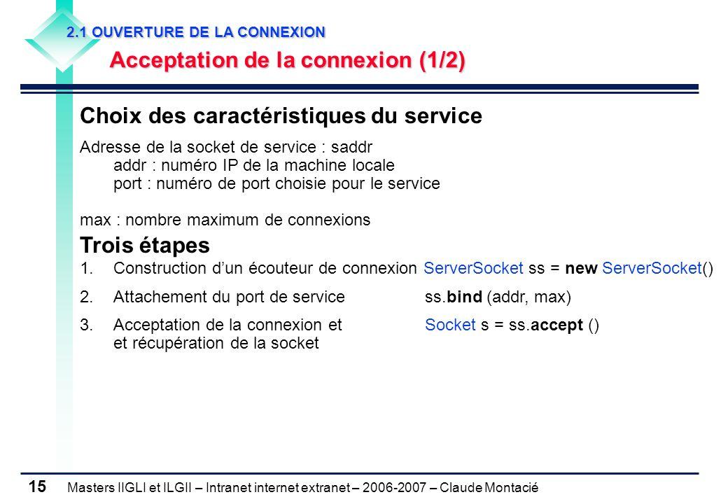 Masters IIGLI et ILGII – Intranet internet extranet – 2006-2007 – Claude Montacié 15 2.1 OUVERTURE DE LA CONNEXION 2.1 OUVERTURE DE LA CONNEXION Acceptation de la connexion (1/2) Acceptation de la connexion (1/2) Choix des caractéristiques du service Adresse de la socket de service : saddr addr : numéro IP de la machine locale port : numéro de port choisie pour le service max : nombre maximum de connexions Trois étapes 1.Construction d'un écouteur de connexion ServerSocket ss = new ServerSocket() 2.Attachement du port de service ss.bind (addr, max) 3.Acceptation de la connexion et Socket s = ss.accept () et récupération de la socket