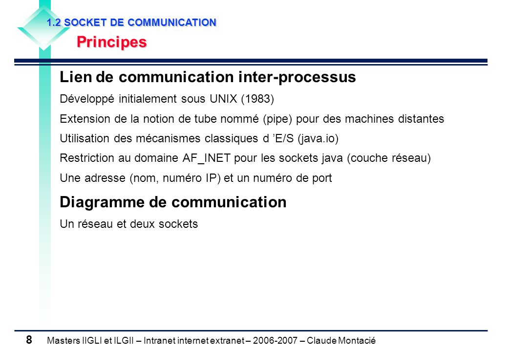 Masters IIGLI et ILGII – Intranet internet extranet – 2006-2007 – Claude Montacié 8 1.2 SOCKET DE COMMUNICATION 1.2 SOCKET DE COMMUNICATION Principes