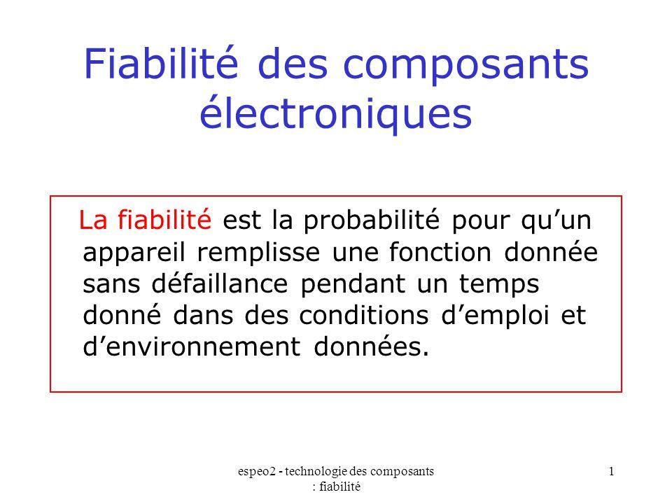 espeo2 - technologie des composants : fiabilité 1 Fiabilité des composants électroniques La fiabilité est la probabilité pour qu'un appareil remplisse
