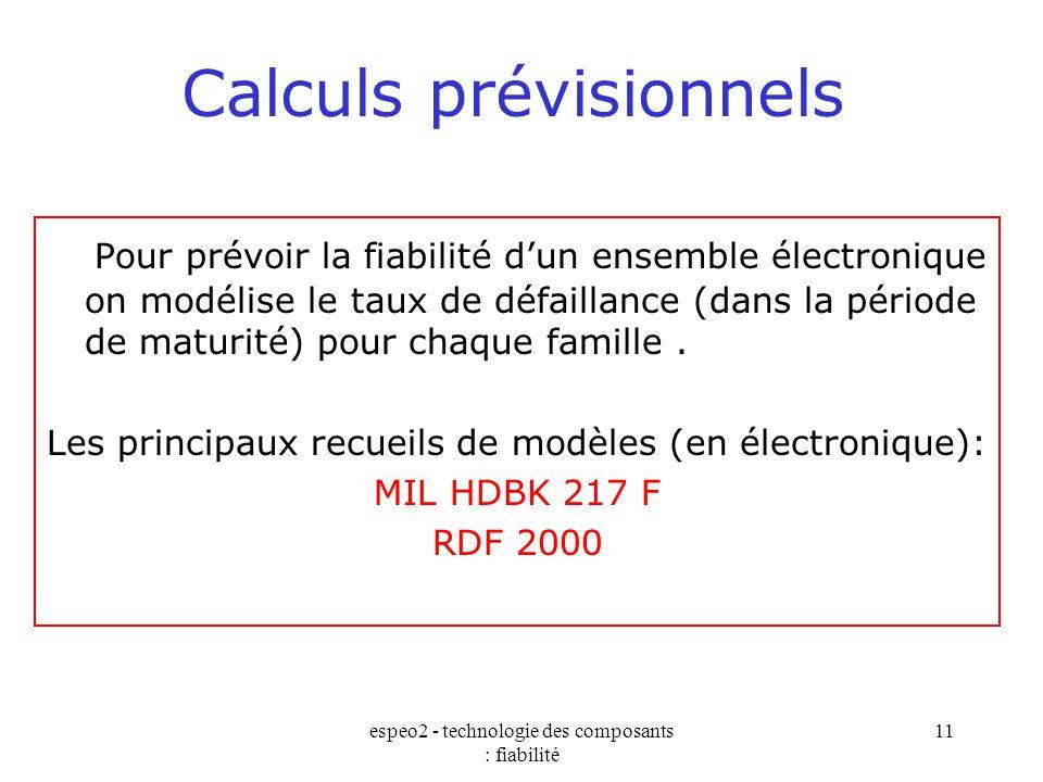 espeo2 - technologie des composants : fiabilité 11 Calculs prévisionnels Pour prévoir la fiabilité d'un ensemble électronique on modélise le taux de d