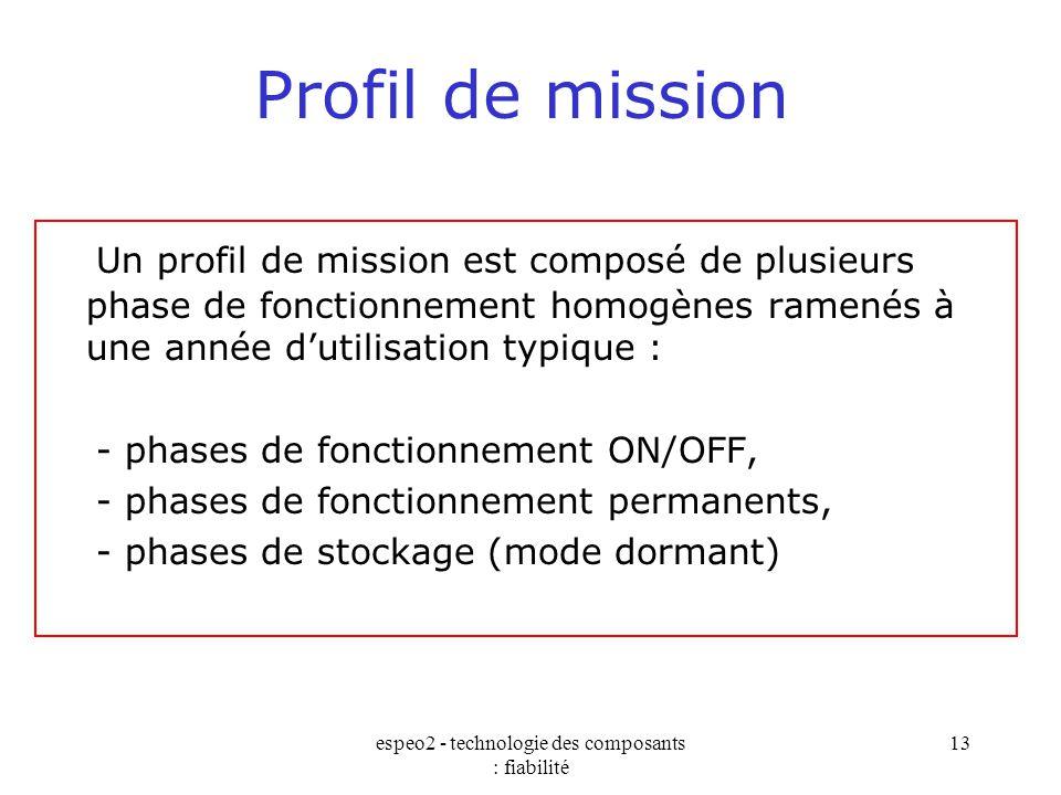 espeo2 - technologie des composants : fiabilité 13 Profil de mission Un profil de mission est composé de plusieurs phase de fonctionnement homogènes r