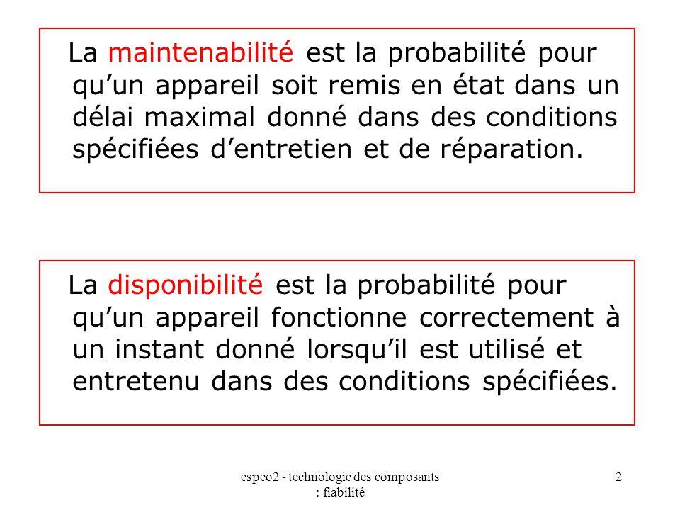 espeo2 - technologie des composants : fiabilité 2 La maintenabilité est la probabilité pour qu'un appareil soit remis en état dans un délai maximal do