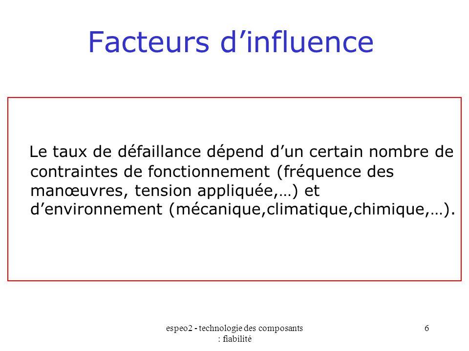 espeo2 - technologie des composants : fiabilité 6 Facteurs d'influence Le taux de défaillance dépend d'un certain nombre de contraintes de fonctionnem