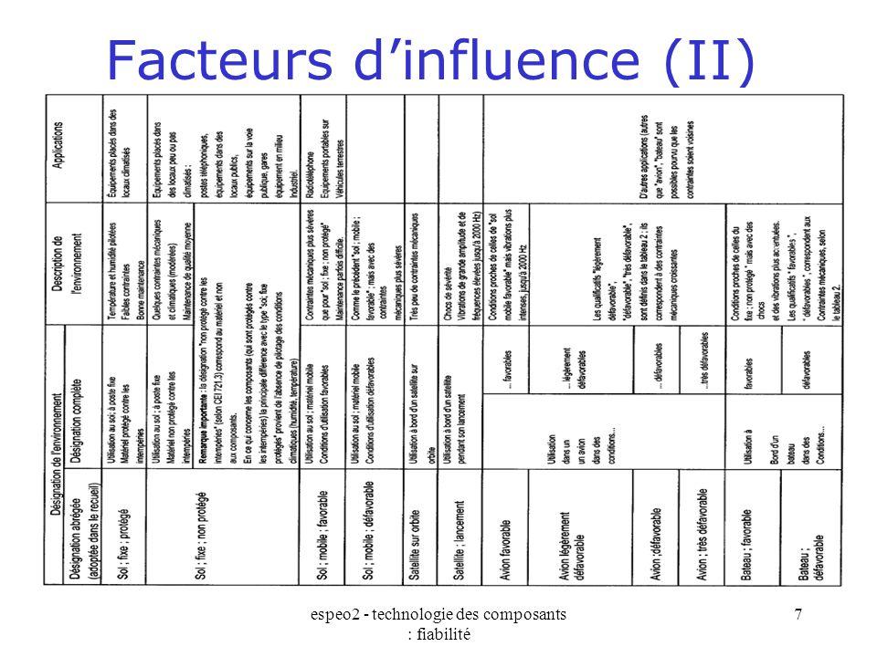 espeo2 - technologie des composants : fiabilité 7 Facteurs d'influence (II)