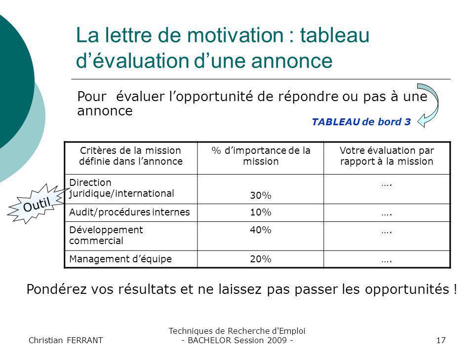 Christian FERRANT Techniques de Recherche d'Emploi - BACHELOR Session 2009 -17 La lettre de motivation : tableau d'évaluation d'une annonce Critères d
