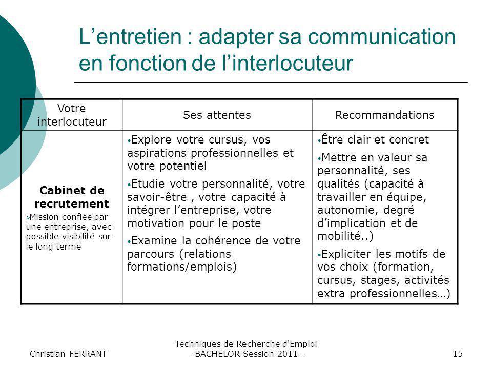 Christian FERRANT Techniques de Recherche d'Emploi - BACHELOR Session 2011 -15 L'entretien : adapter sa communication en fonction de l'interlocuteur V