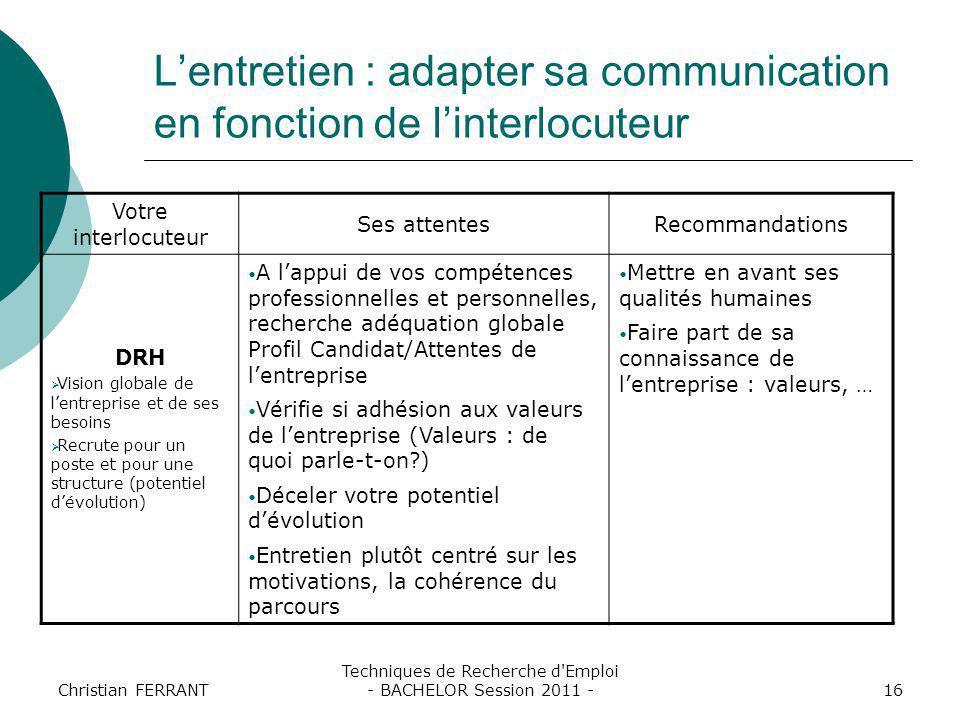 Christian FERRANT Techniques de Recherche d'Emploi - BACHELOR Session 2011 -16 L'entretien : adapter sa communication en fonction de l'interlocuteur V