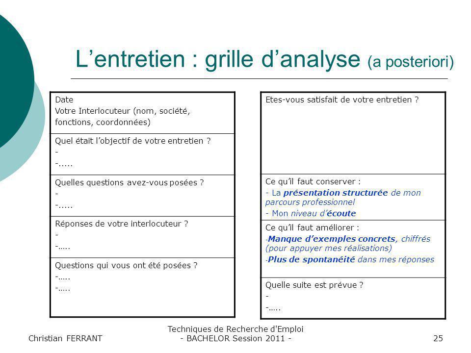 Christian FERRANT Techniques de Recherche d'Emploi - BACHELOR Session 2011 -25 L'entretien : grille d'analyse (a posteriori) Date Votre Interlocuteur