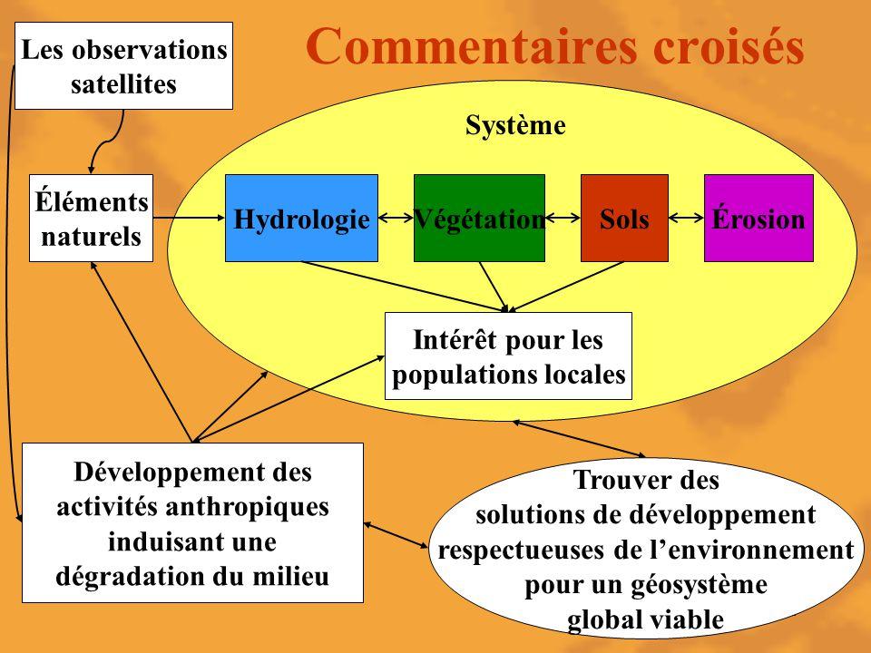 12 Commentaires croisés Les observations satellites Éléments naturels HydrologieVégétationSolsÉrosion Développement des activités anthropiques induisa