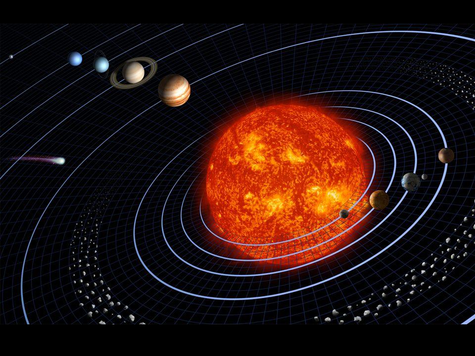 Mercure Planète la plus proche du Soleil Fait le tour du soleil en 88 jours Tourne sur elle-même en 58 jours Porte le nom du messager des Dieux chez les romains Surface parsemée de nombreux cratères 1