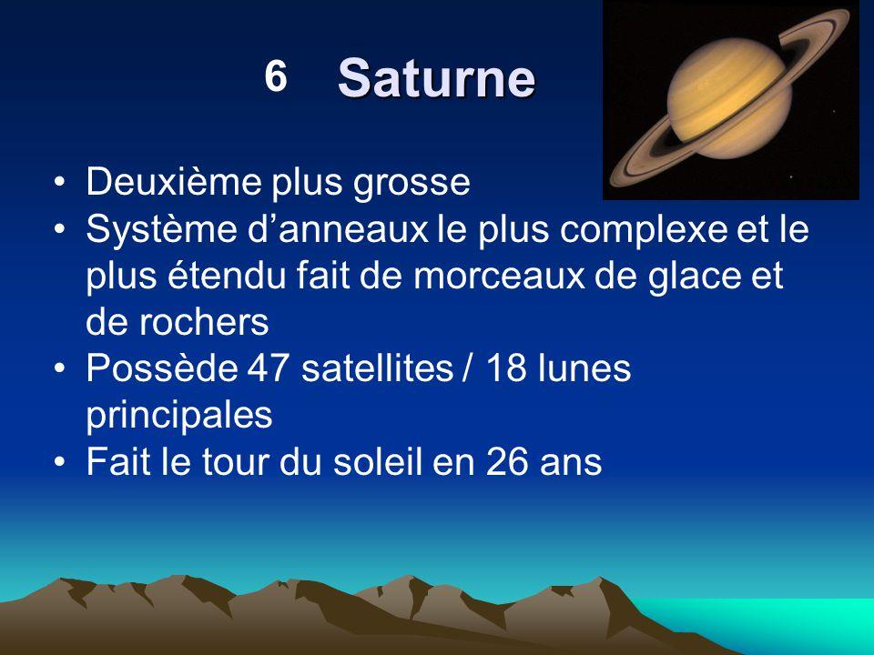 Saturne Deuxième plus grosse Système d'anneaux le plus complexe et le plus étendu fait de morceaux de glace et de rochers Possède 47 satellites / 18 l