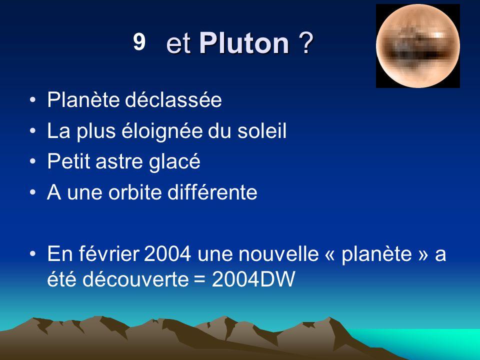 et Pluton ? Planète déclassée La plus éloignée du soleil Petit astre glacé A une orbite différente En février 2004 une nouvelle « planète » a été déco