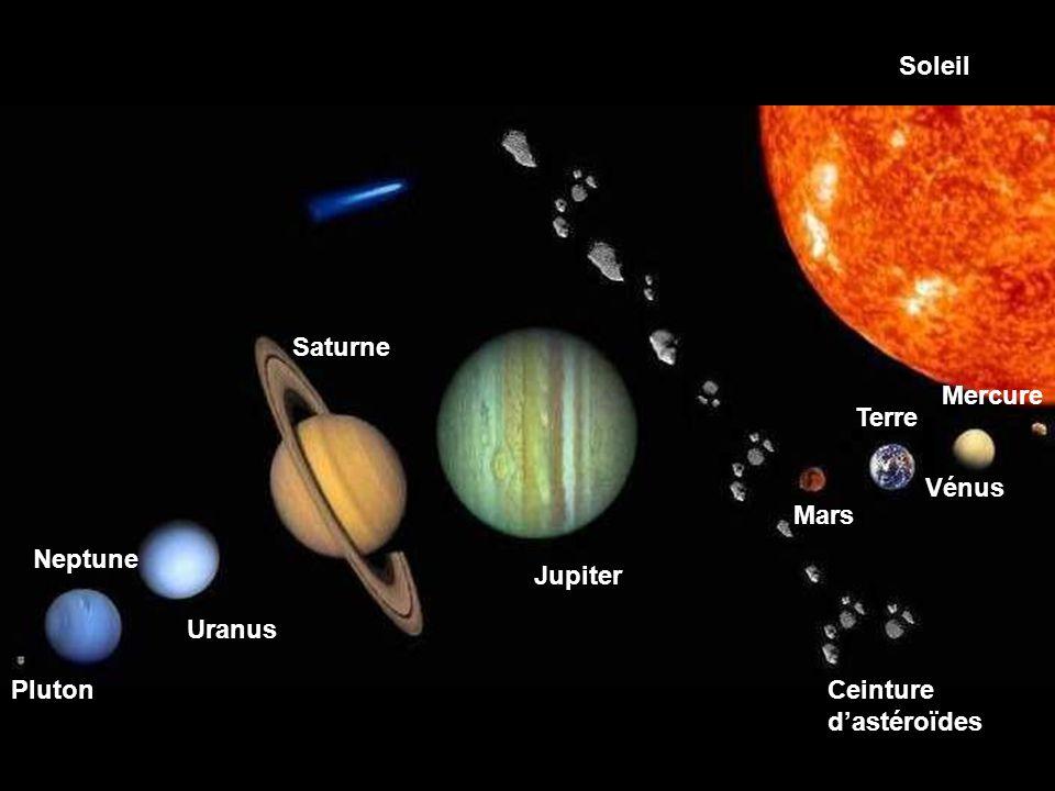 Soleil Mercure Vénus Terre Mars Ceinture d'astéroïdes Jupiter Saturne Uranus Neptune Pluton