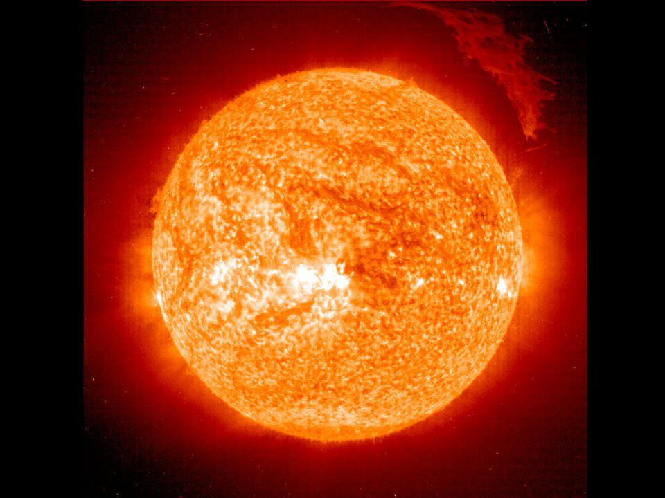 Le Soleil Étoile la plus proche à 150 millions de kilomètres de la Terre Centre du système Astre autour duquel les planètes tournent