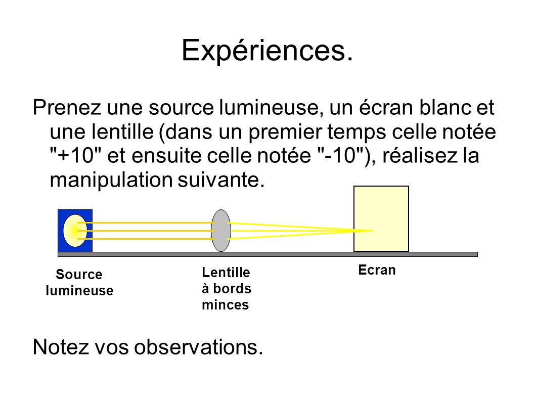 Expériences. Prenez une source lumineuse, un écran blanc et une lentille (dans un premier temps celle notée