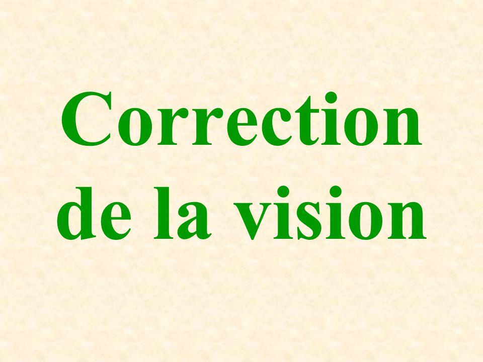 Correction de la vision