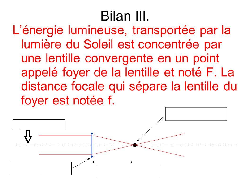 Bilan III. L'énergie lumineuse, transportée par la lumière du Soleil est concentrée par une lentille convergente en un point appelé foyer de la lentil