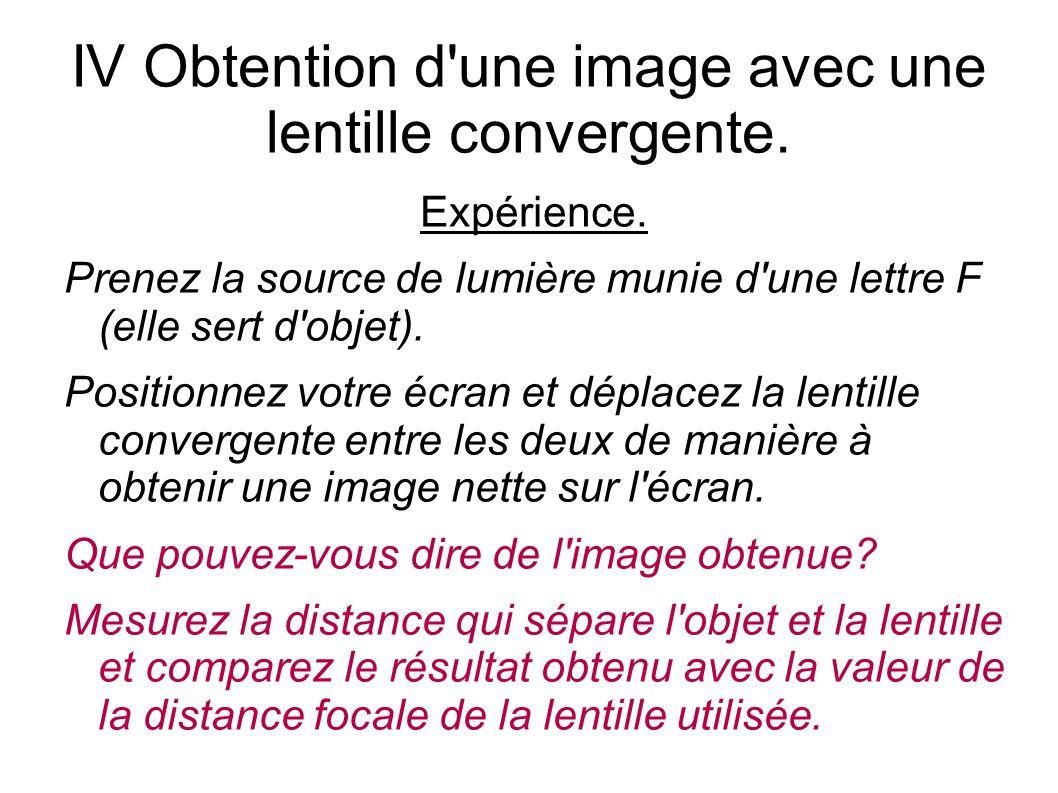 IV Obtention d'une image avec une lentille convergente. Expérience. Prenez la source de lumière munie d'une lettre F (elle sert d'objet). Positionnez