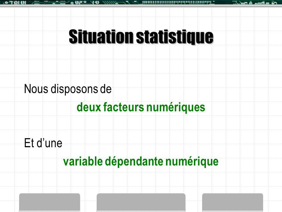 Situation statistique Nous disposons de deux facteurs numériques Et d'une variable dépendante numérique