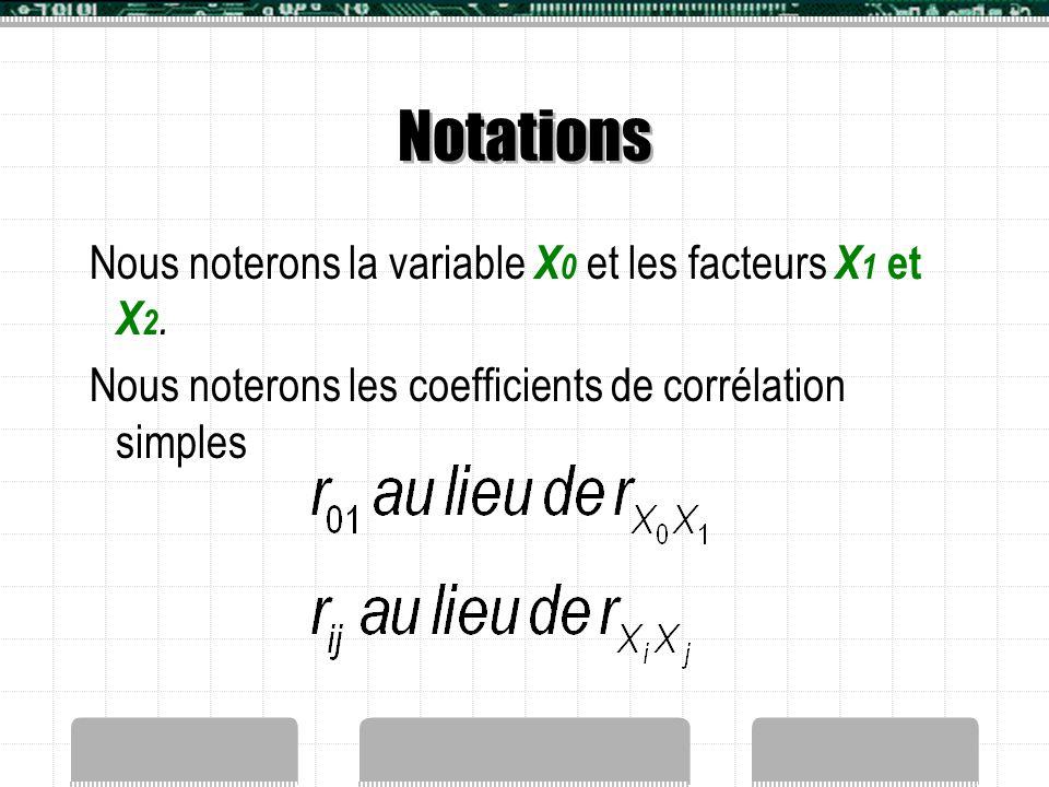 Notations Nous noterons la variable X 0 et les facteurs X 1 et X 2. Nous noterons les coefficients de corrélation simples