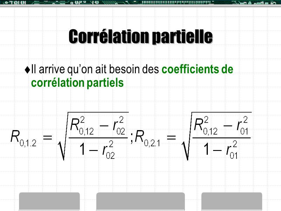 Corrélation partielle  Il arrive qu'on ait besoin des coefficients de corrélation partiels
