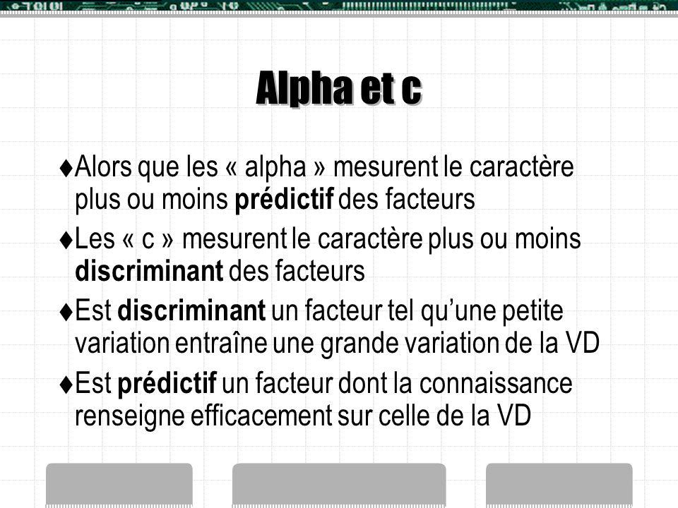 Alpha et c  Alors que les « alpha » mesurent le caractère plus ou moins prédictif des facteurs  Les « c » mesurent le caractère plus ou moins discri