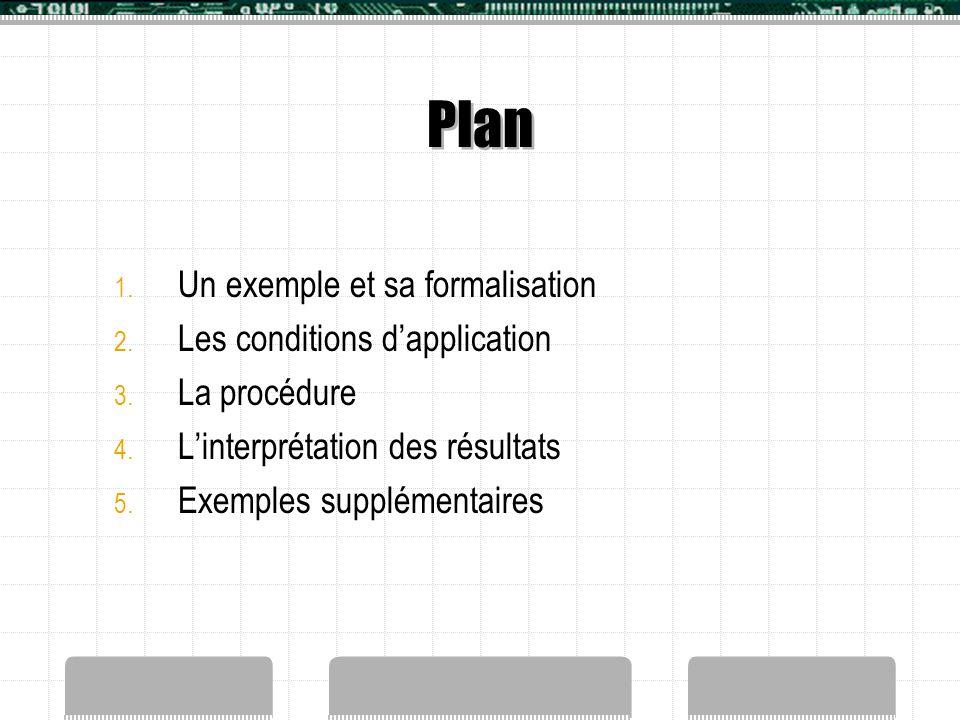 Plan 1. Un exemple et sa formalisation 2. Les conditions d'application 3. La procédure 4. L'interprétation des résultats 5. Exemples supplémentaires