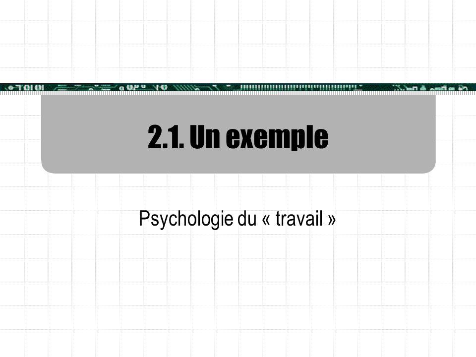 2.1. Un exemple Psychologie du « travail »