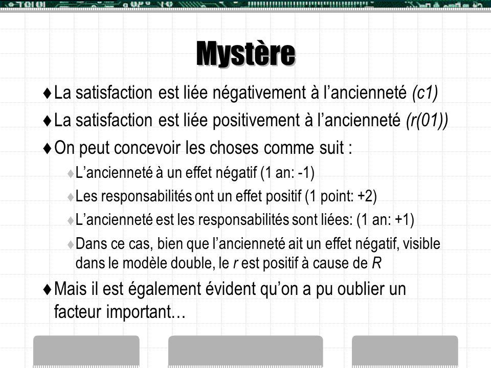 Mystère  La satisfaction est liée négativement à l'ancienneté (c1)  La satisfaction est liée positivement à l'ancienneté (r(01))  On peut concevoir
