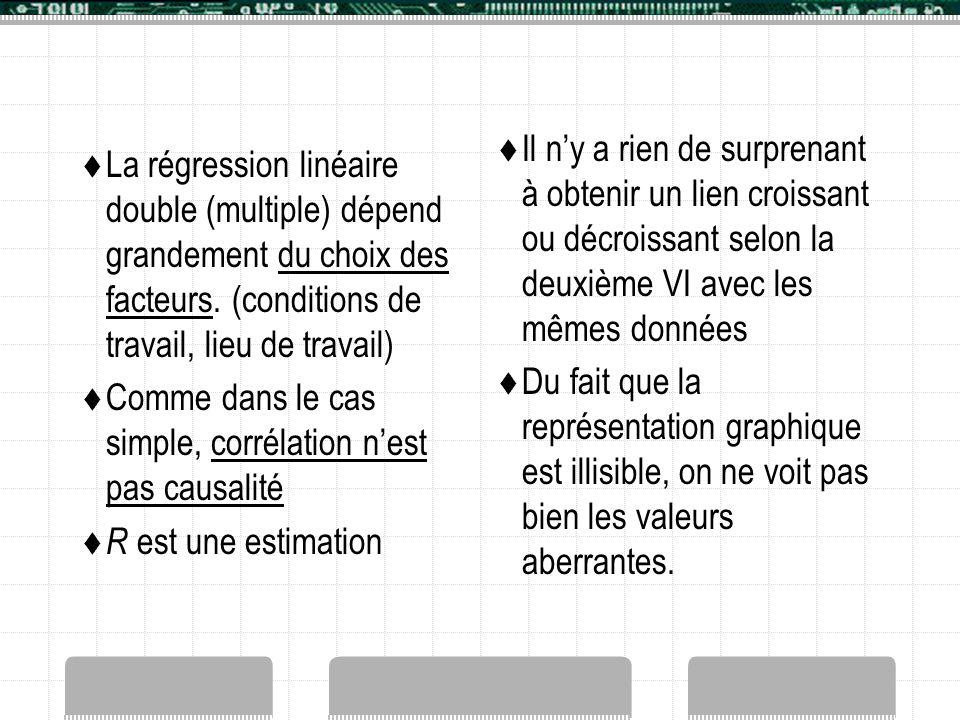  La régression linéaire double (multiple) dépend grandement du choix des facteurs. (conditions de travail, lieu de travail)  Comme dans le cas simpl