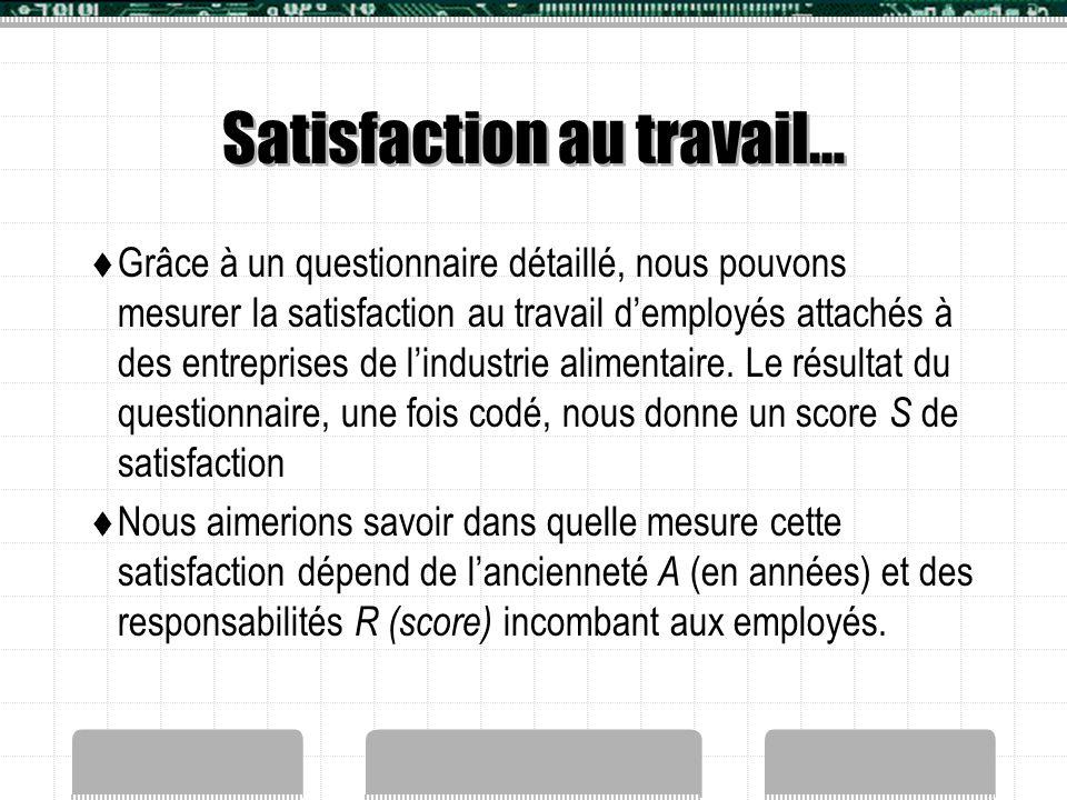 Satisfaction au travail…  Grâce à un questionnaire détaillé, nous pouvons mesurer la satisfaction au travail d'employés attachés à des entreprises de