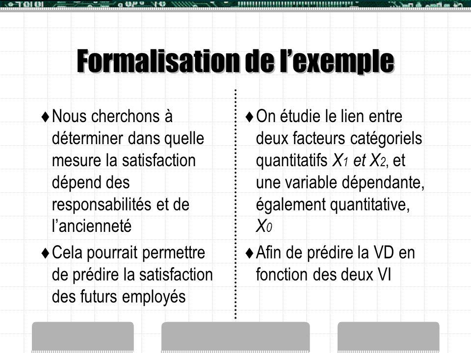 Formalisation de l'exemple  Nous cherchons à déterminer dans quelle mesure la satisfaction dépend des responsabilités et de l'ancienneté  Cela pourr
