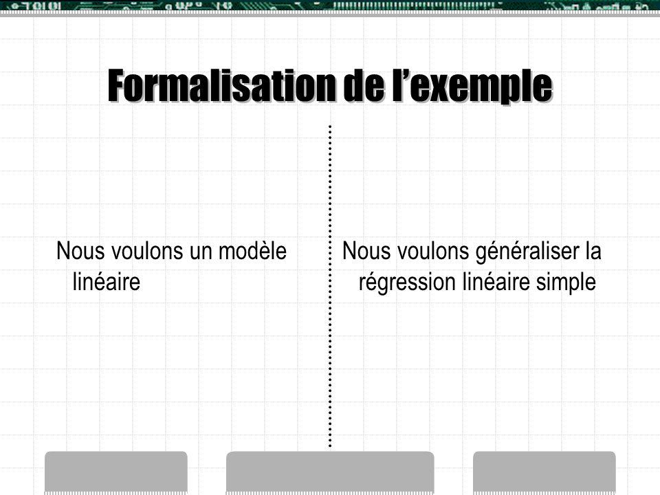 Formalisation de l'exemple Nous voulons un modèle linéaire Nous voulons généraliser la régression linéaire simple