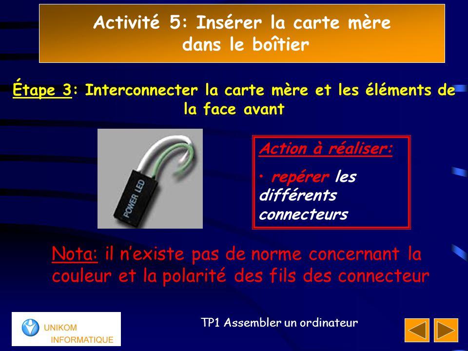 Activité 5: Insérer la carte mère dans le boîtier 222 TP1 Assembler un ordinateur Action à réaliser: repérer les différents connecteurs Étape 3: Inter