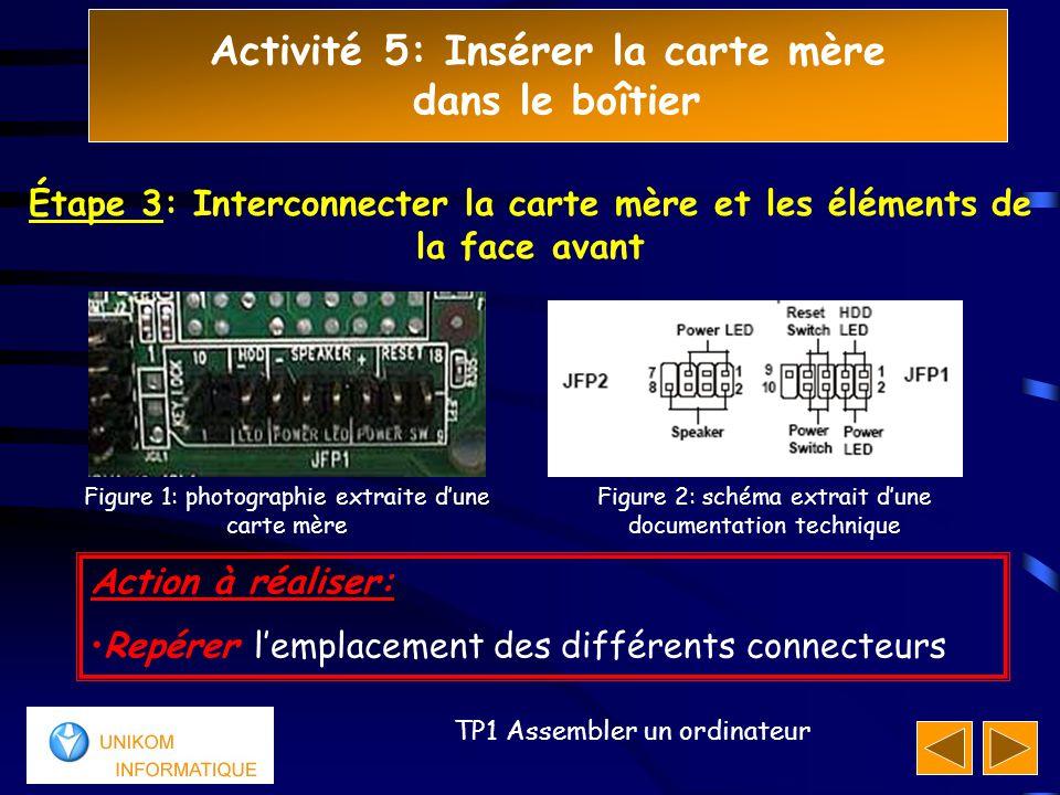 Activité 5: Insérer la carte mère dans le boîtier 333 TP1 Assembler un ordinateur Action à réaliser: Repérer l'emplacement des différents connecteurs Étape 3: Interconnecter la carte mère et les éléments de la face avant Figure 1: photographie extraite d'une carte mère Figure 2: schéma extrait d'une documentation technique