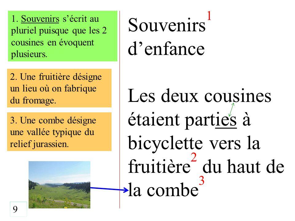 Souvenirs 1 d'enfance Les deux cousines étaient parties à bicyclette vers la fruitière 2 du haut de la combe 3 2.