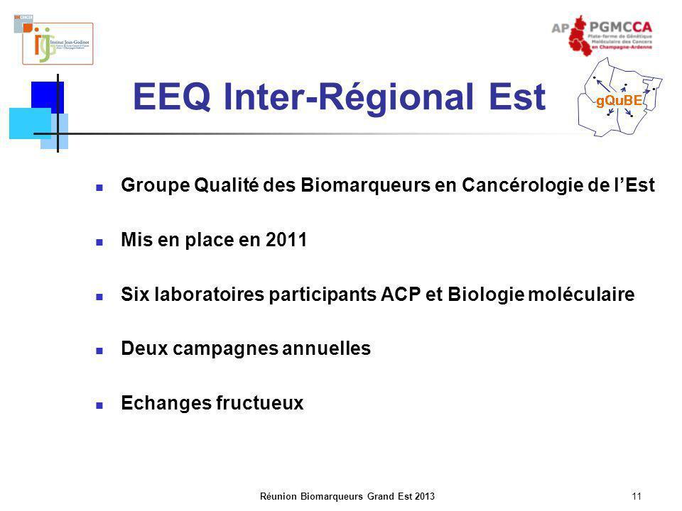 Réunion Biomarqueurs Grand Est 201311 EEQ Inter-Régional Est Groupe Qualité des Biomarqueurs en Cancérologie de l'Est Mis en place en 2011 Six laborat