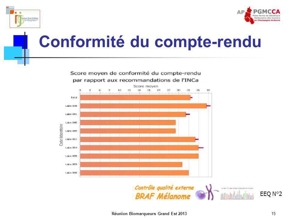Réunion Biomarqueurs Grand Est 201315 Conformité du compte-rendu EEQ N°2