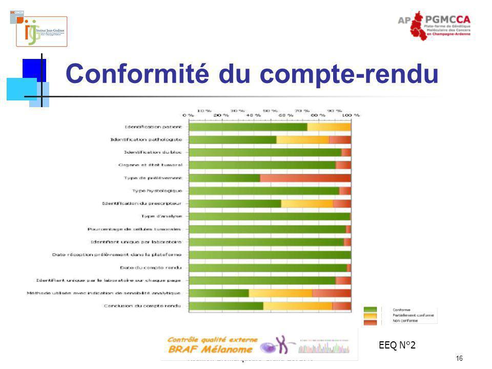 Réunion Biomarqueurs Grand Est 201316 Conformité du compte-rendu EEQ N°2