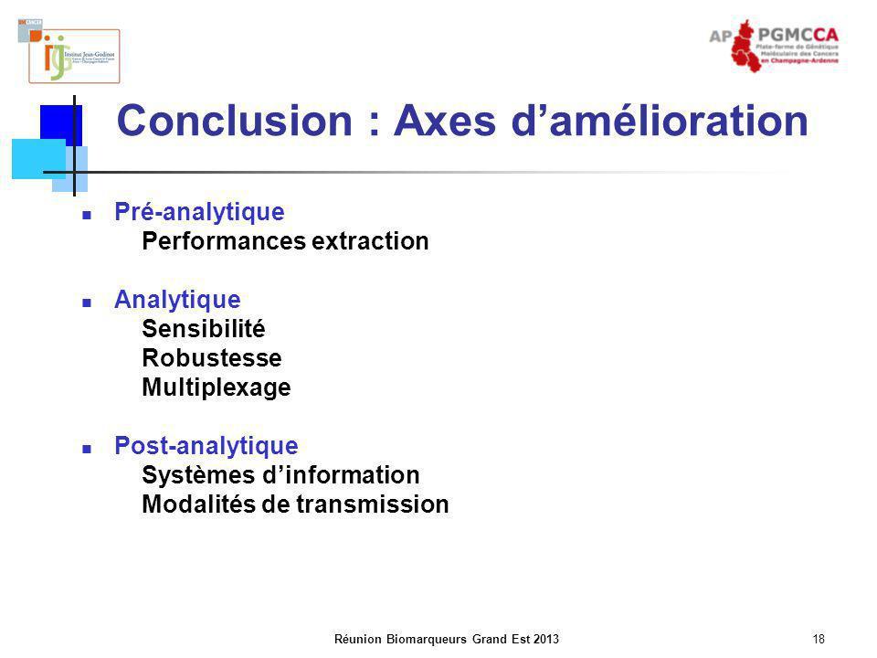 Réunion Biomarqueurs Grand Est 201318 Conclusion : Axes d'amélioration Pré-analytique Performances extraction Analytique Sensibilité Robustesse Multip